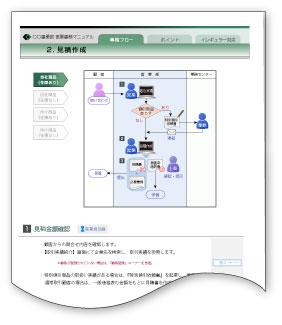 業務マニュアル:業務フロー図と解説の例