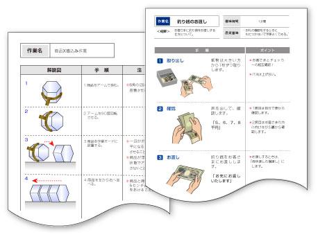 業務マニュアル:作業標準、作業マニュアル
